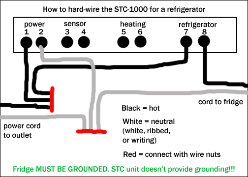 Hard wire the STC-1000 to a fridge